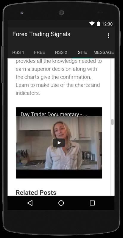 Forex trading android charts