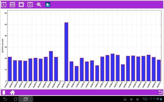 M-Ply Manager apk screenshot