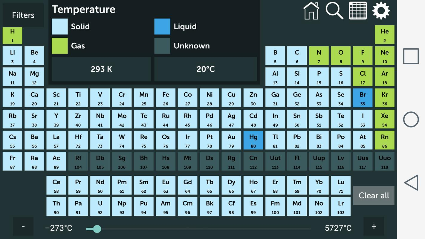 Periodic table 2017 pro v0 patched apk download the periodic table download chemik pro urtaz Image collections