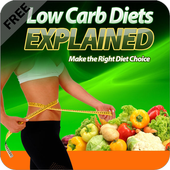 Low Carb Diets Explained icon