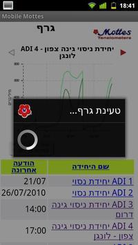 Mottes Tensiograph Mobile apk screenshot