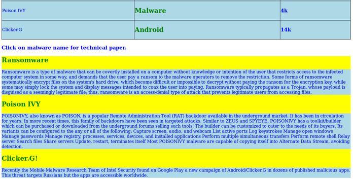 Malware Graph SecurityISO apk screenshot
