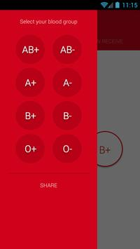 Blood Group Compatibility poster