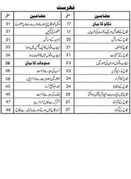 Bahar e Shariat Part 7 poster