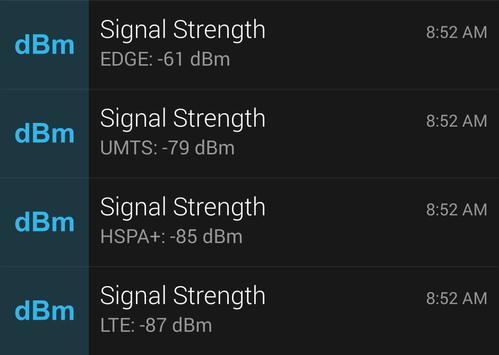 Signal Strength poster