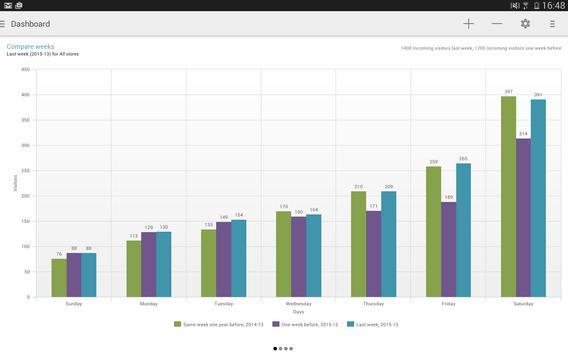 Cross Point Analytics apk screenshot