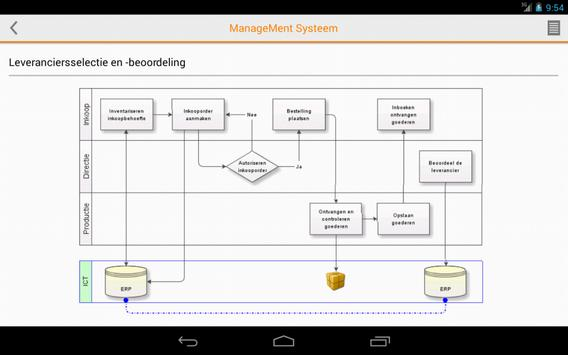 ManageMent Systeem Mobile apk screenshot