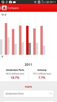 Port Data apk screenshot
