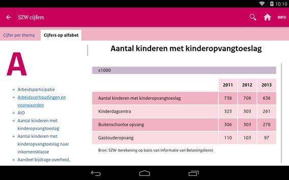 SZW cijfers apk screenshot