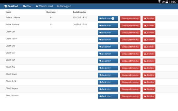 Chat4care Professional apk screenshot