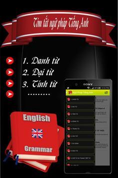 English Grammar Summary poster