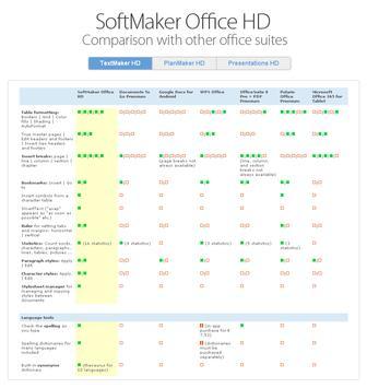 Office HD: TextMaker TRIAL apk screenshot