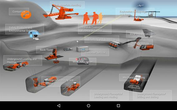 Sandvik Mining Offering Guide apk screenshot