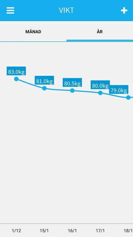 kaloriräknare på internet