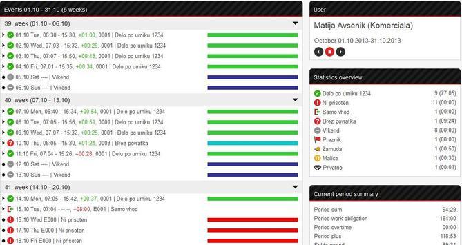 Codeks mobility apk screenshot