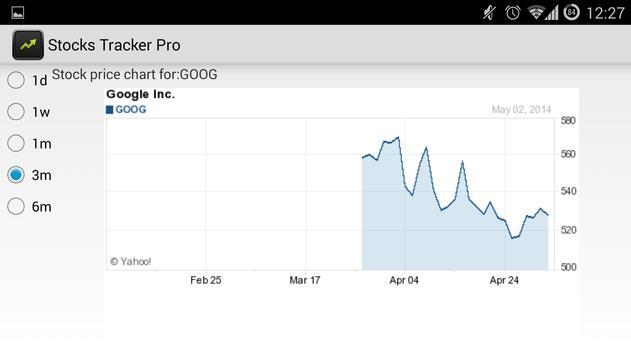 Stocks Tracker Pro apk screenshot