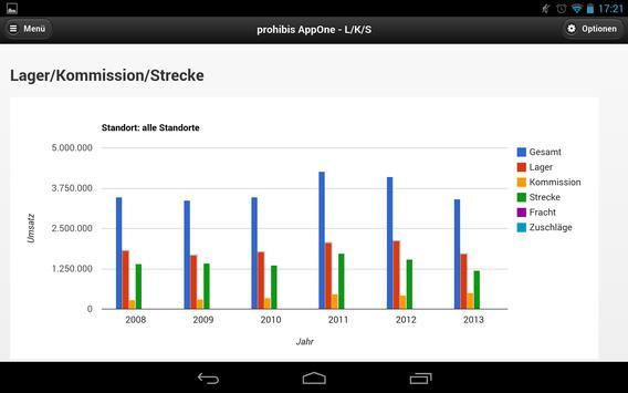 prohibis AppOne apk screenshot