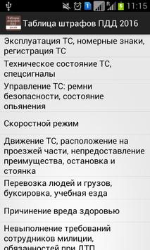 Таблица штрафов ПДД 2016 apk screenshot