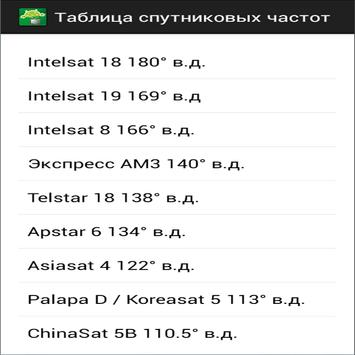 Satellite frequency table apk screenshot