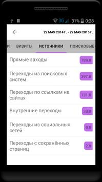 Metrica (Metrix) Free apk screenshot