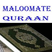 Maloomat e Quraan Urdu icon