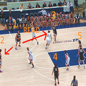 Guide Basket Ball to Win icon