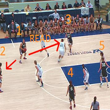 Guide Basket Ball to Win apk screenshot