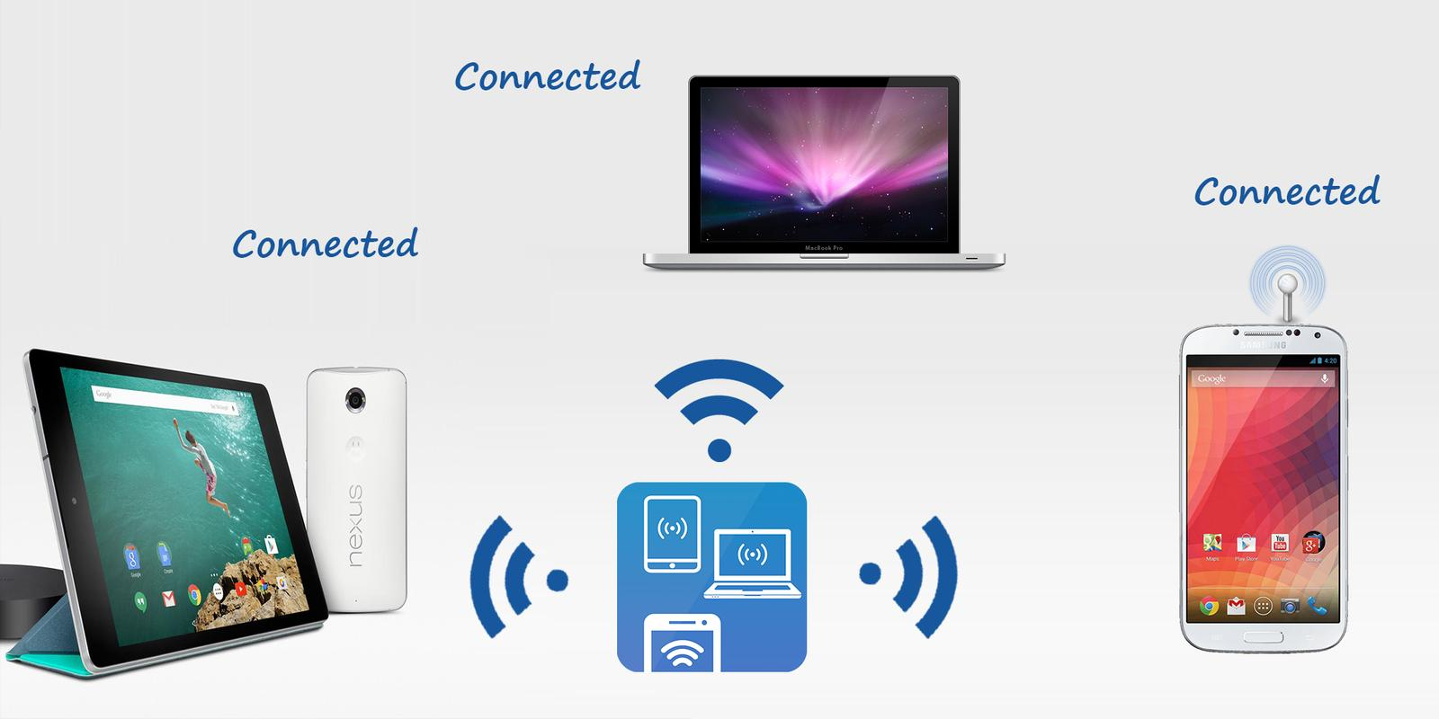 Wifi Hotspot Tethering APK Download - Free Tools APP for ...