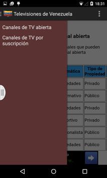 Televisiones de Venezuela poster