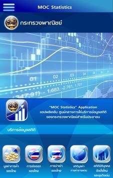 MOC Statistics poster