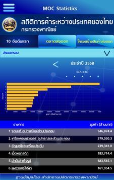 MOC Statistics apk screenshot