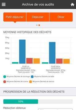 Stop au Gaspi apk screenshot