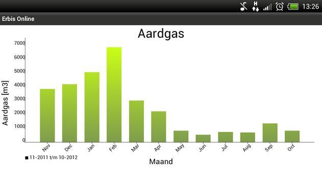 Erbis Online apk screenshot