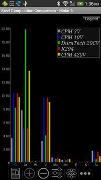 Knife Steel Composition Chart apk screenshot