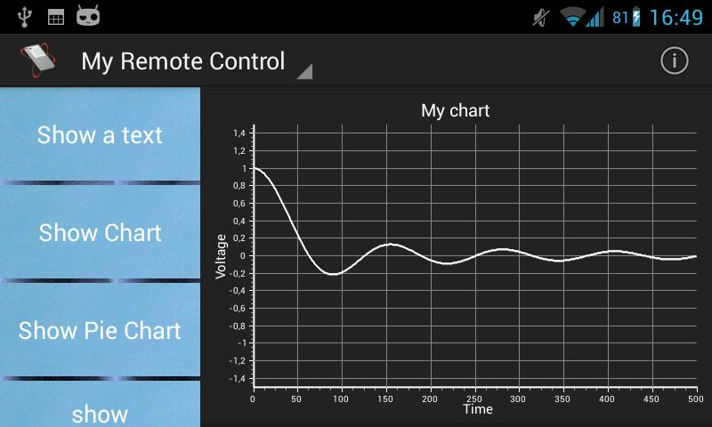 Remote Control for LabVIEW for Android - APK Download
