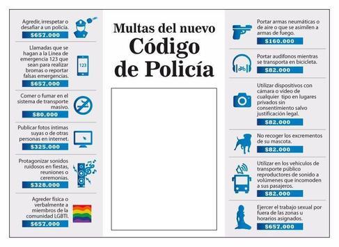 Nuevo Codigo De Policia 2017 screenshot 7