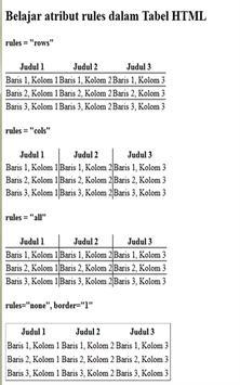 Tutorial html lengkap screenshot 1