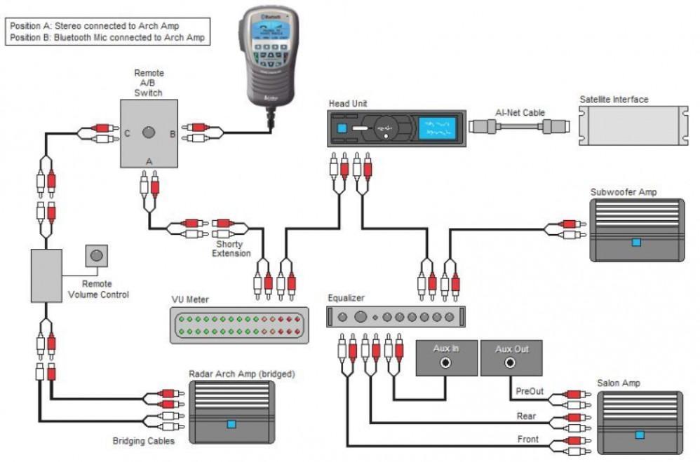 Marine Radio Wiring Diagram 1 for Android - APK DownloadAPKPure.com