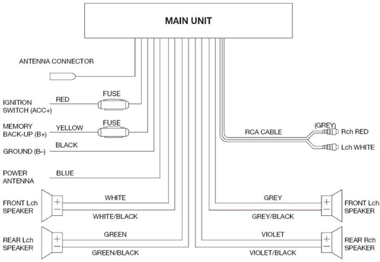 App Radio Wiring Diagram : Marine radio wires diagram best site wiring harness