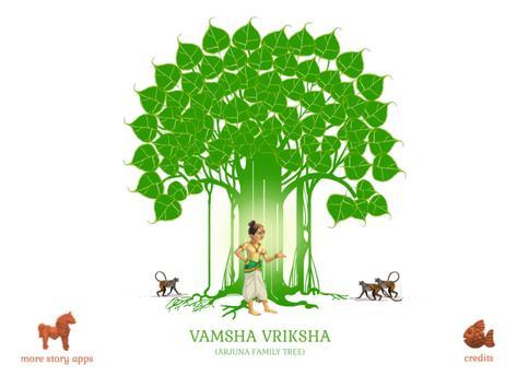 Arjuna Family poster