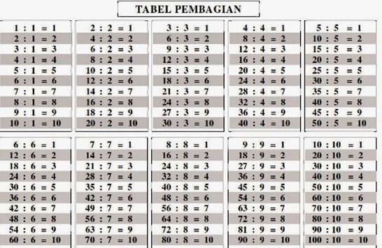 Modern Multiplication Table apk screenshot