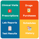 Medical Records Tracker Free icon