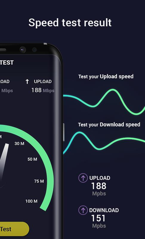 Internet Speed Test - Wifi & 4G, 3G Speed check for Android