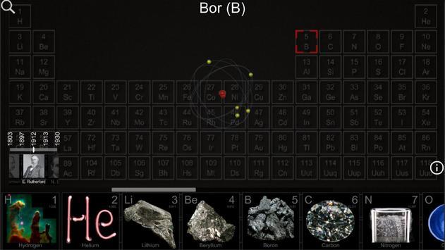 Atom Modelleri ve Periyodik Sistem apk screenshot