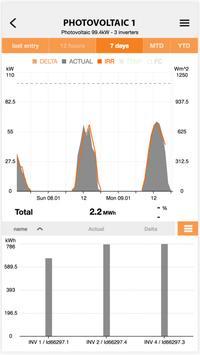 Nispera Portfolio Monitor screenshot 3