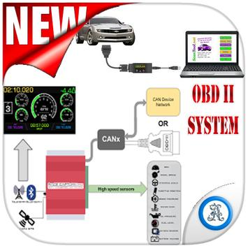 OBD II SYSTEM COMPELETE 2018 poster