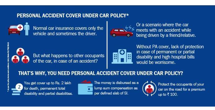 Auto Insurance screenshot 1
