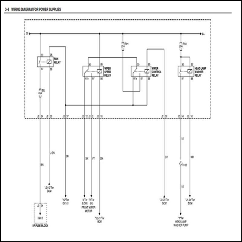 Automotive Wiring Diagram Types : Automotive wiring diagram apk baixar grátis veículos