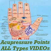 Acupressure Points Full Body Tips Therapy App for Android ...