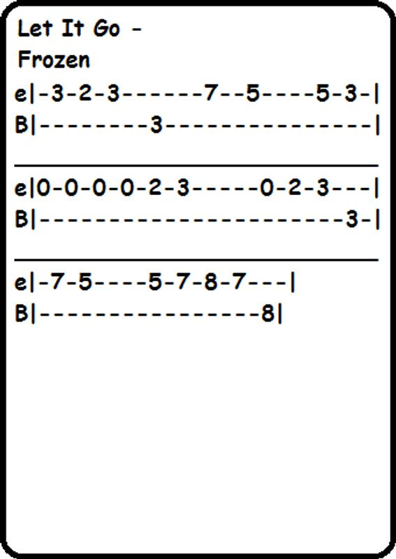Guitar easy Tabs APK Download - Free Music & Audio APP for Android ...